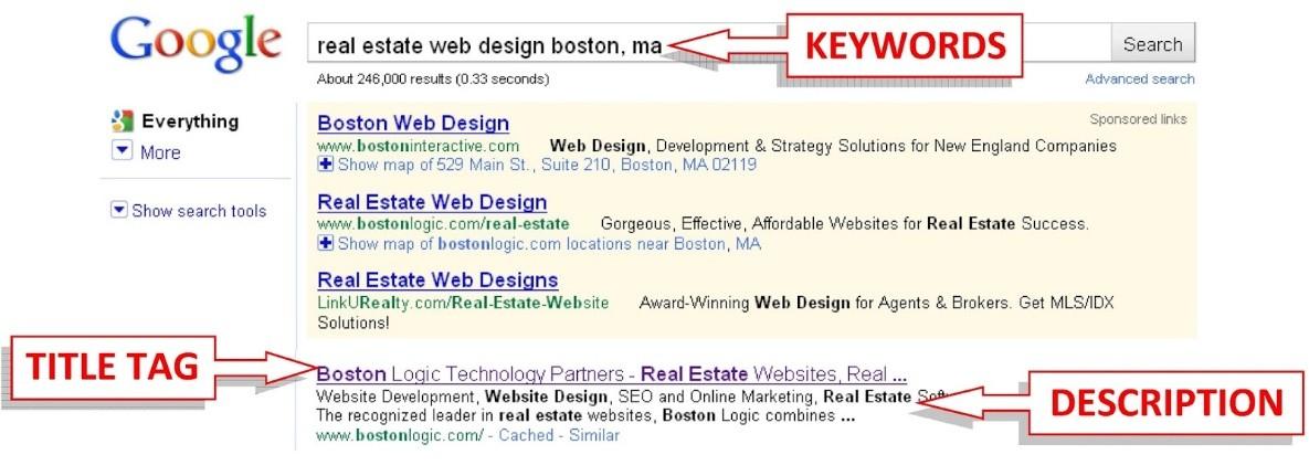 Từ khóa có thể nằm trong thẻ tiêu đề và mô tả website